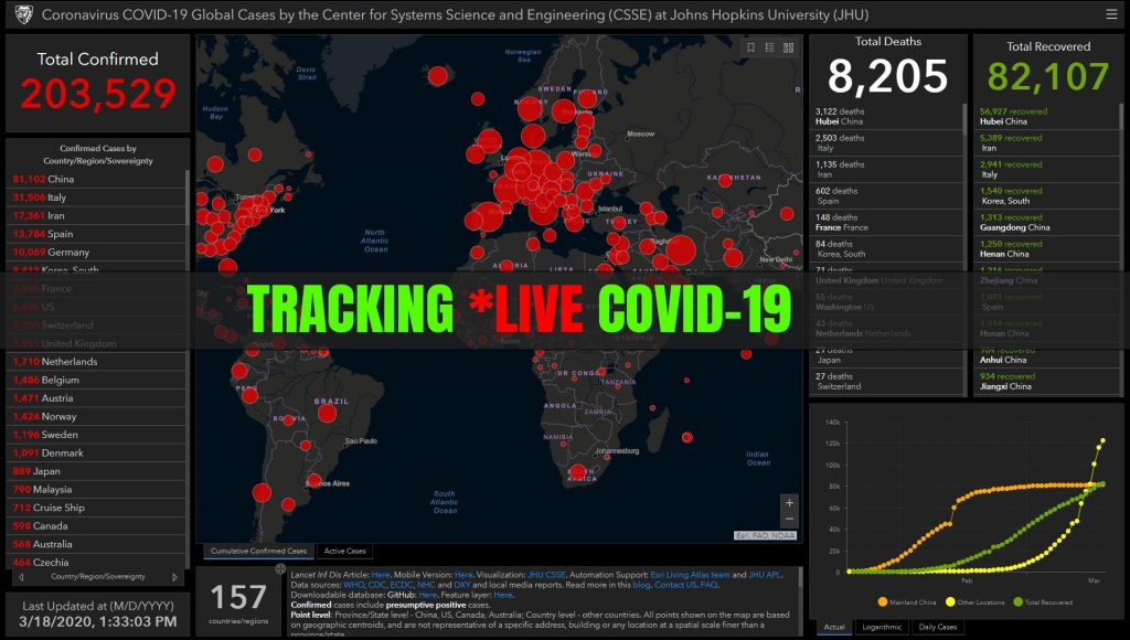 Live Tracking COVID-19 – Coronavirus Live Map's Global Cases